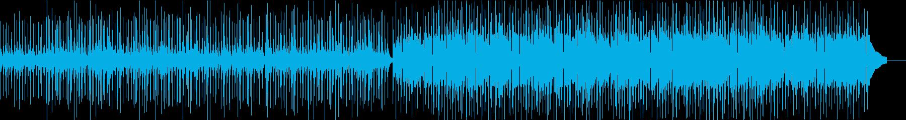のんびりしたゆるい雰囲気のウクレレBGMの再生済みの波形