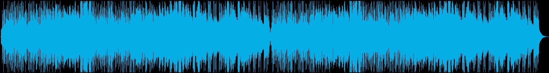 切ないゴシック&メルヘンの再生済みの波形