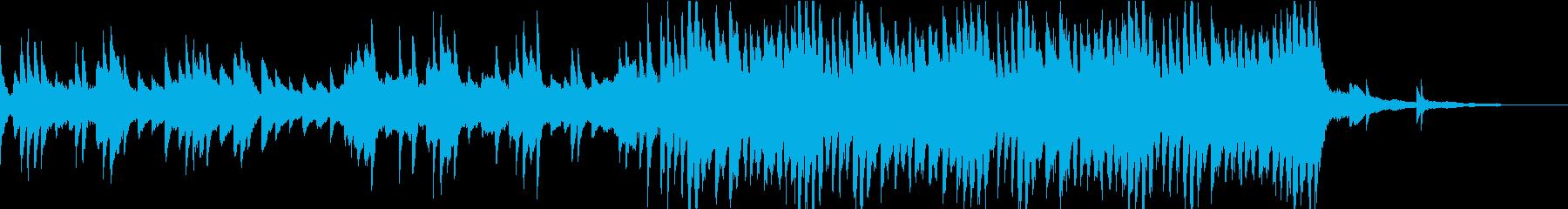 Latin Musicの再生済みの波形