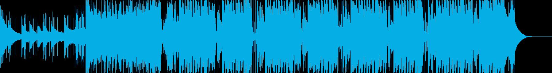 盛り上がるフューチャーベースの再生済みの波形