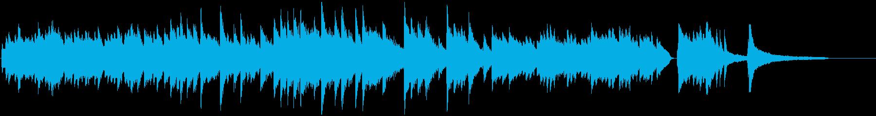 ピアノ・ヒーリング系動画の綺麗なBGMの再生済みの波形