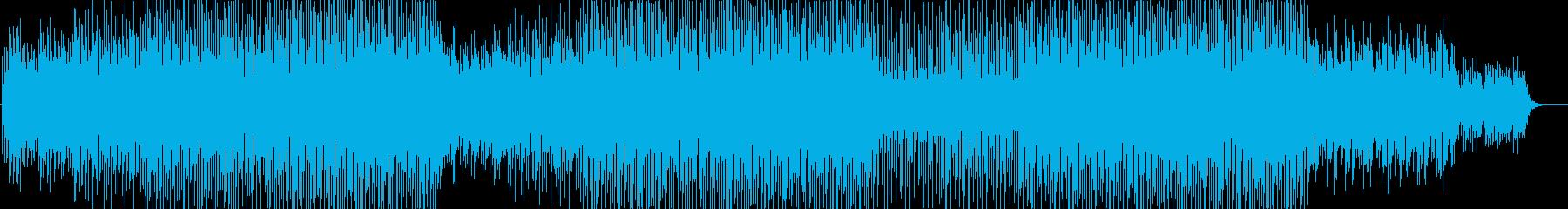 何かが始まりそうなワクワクしたBGMの再生済みの波形
