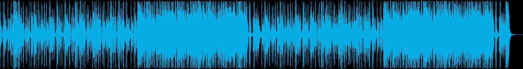 電気研究所楽しい気まぐれな愚か。素...の再生済みの波形