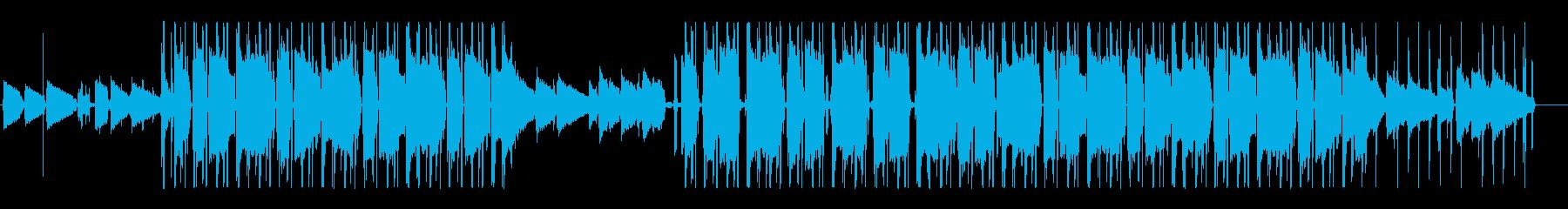 [カフェ]オシャレJazzyHipHopの再生済みの波形