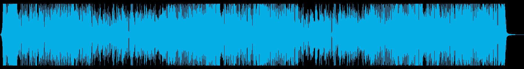 熱くかっこいいジャズ系ファンクの再生済みの波形