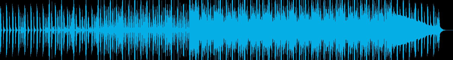 ノリの良いリズムミュージックなBGMの再生済みの波形