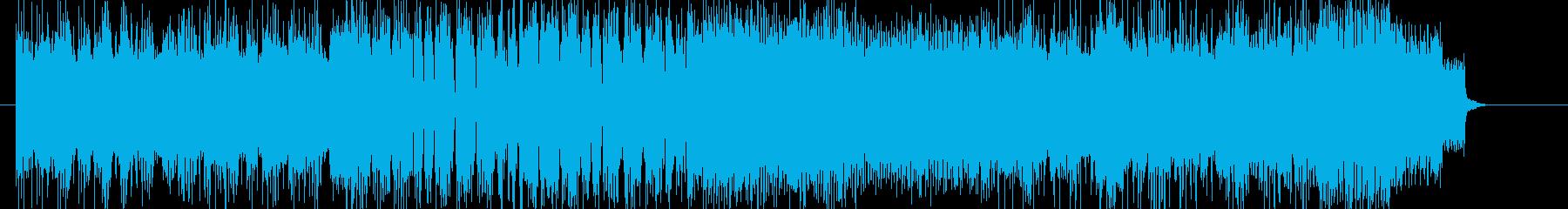 DEATHCORE/HARDCOREの再生済みの波形