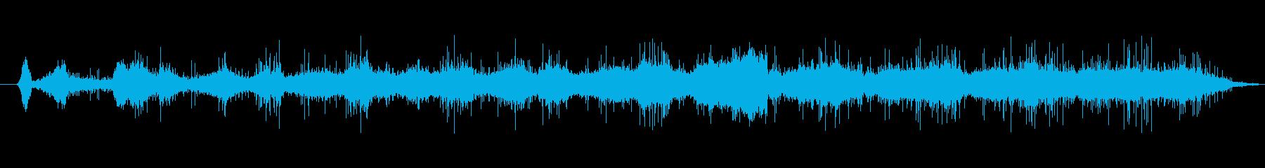 シズルバイ、強烈な定数スパッタリングの再生済みの波形