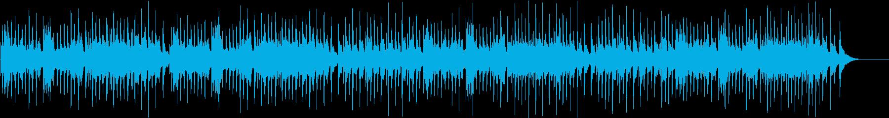 ボッケリーニ  メヌエット オルゴールの再生済みの波形