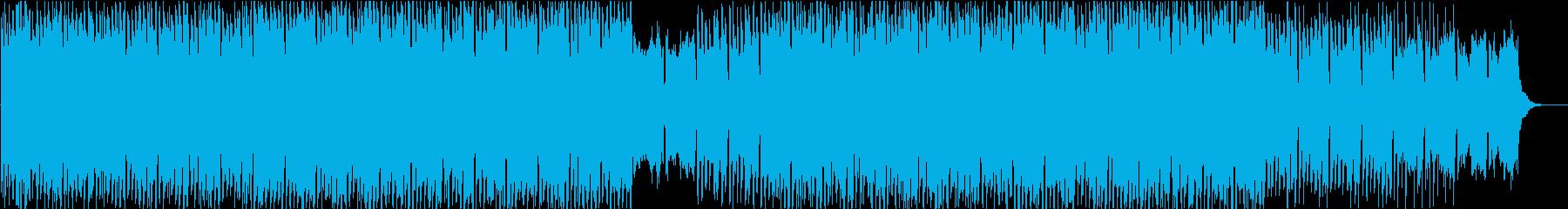 映像やゲームにループ系のBGM(WAV)の再生済みの波形