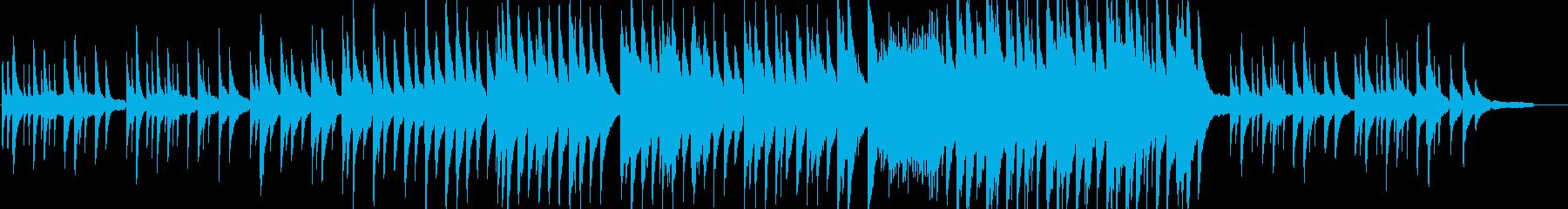 木星の有名なメロディ部分のピアノver.の再生済みの波形