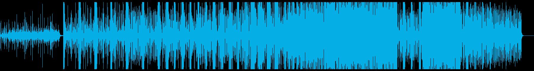 和太鼓とDTMミュージックの融合曲の再生済みの波形