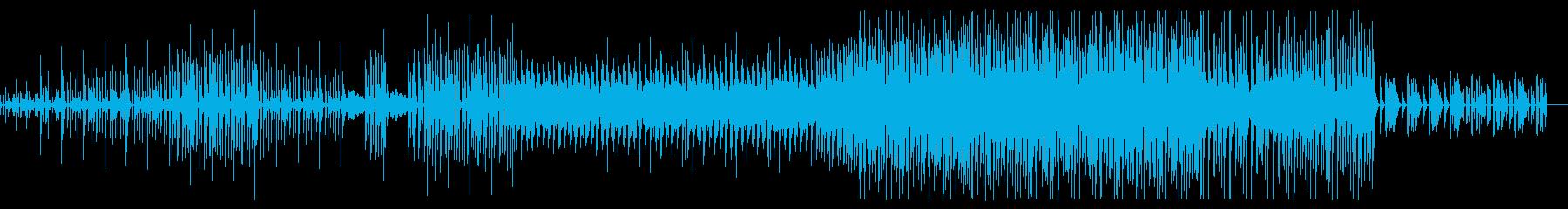 ディープなシンセが印象的なダンサブルな曲の再生済みの波形