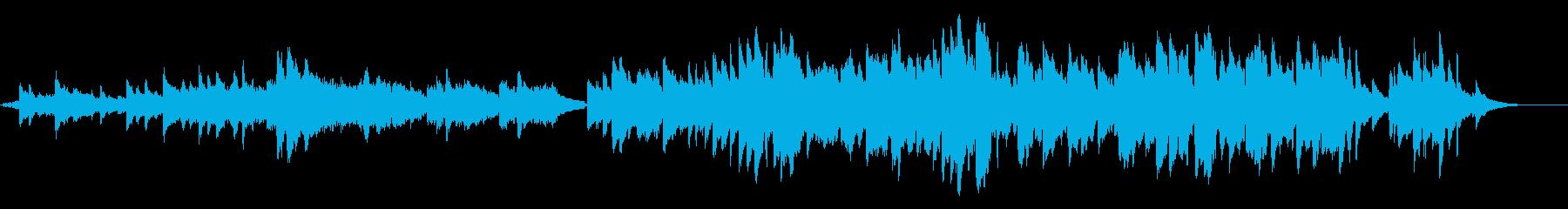 アイリッシュ系の穏やかでゆったりした曲の再生済みの波形