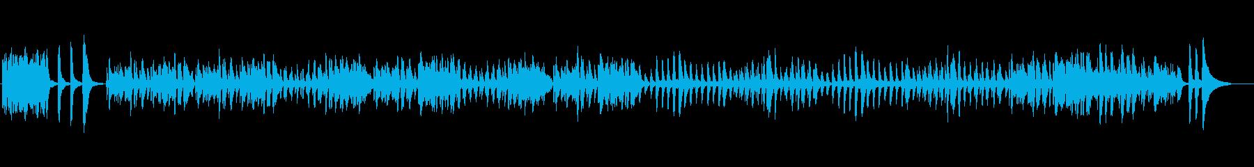 ブルグミュラーの「タランテラ」の再生済みの波形
