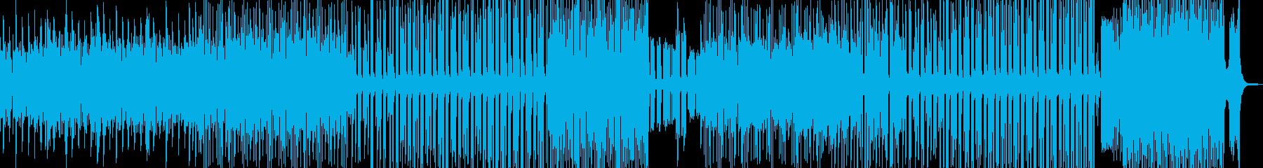爆笑珍事件!ポンコツテクノポップ Aの再生済みの波形