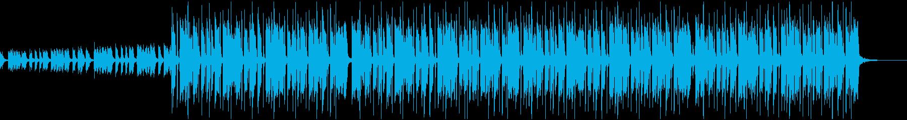 躍動感のあるフューチャーベースの再生済みの波形