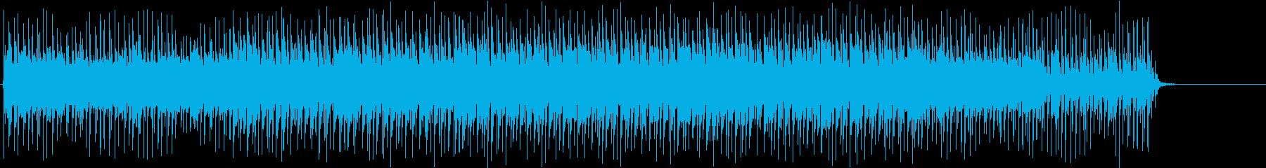 【CM・ニュース】テクノBGM3の再生済みの波形