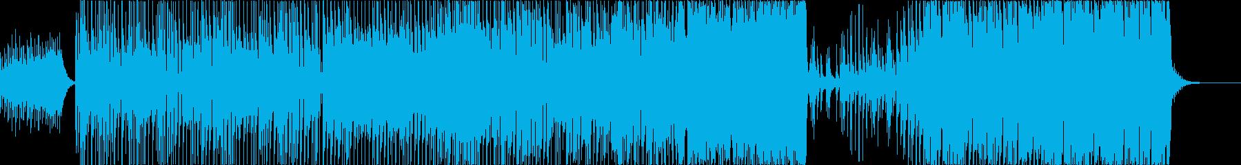 Forest Orbの再生済みの波形