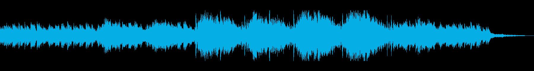 そよ風が吹くようなピアノ奏法の再生済みの波形