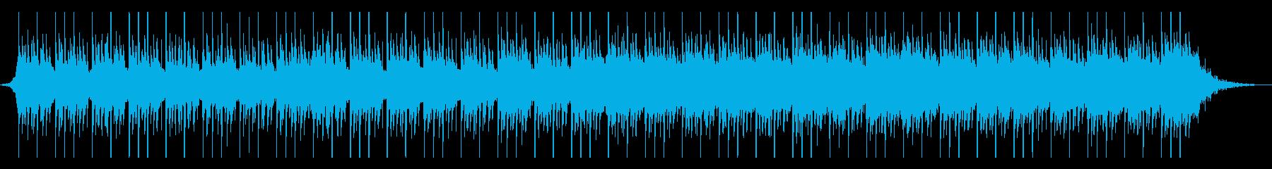ラマダンバイラム(80秒)の再生済みの波形