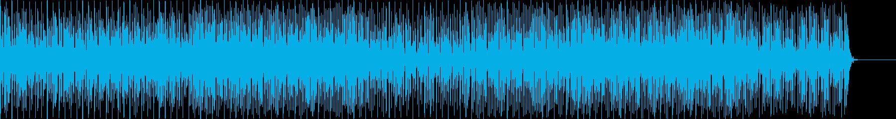 ゆったりとした雰囲気のエレクトロニカの再生済みの波形