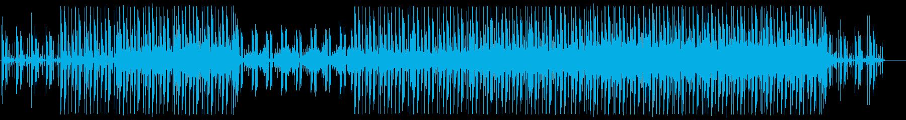 シンセウェイヴ 80's 3の再生済みの波形