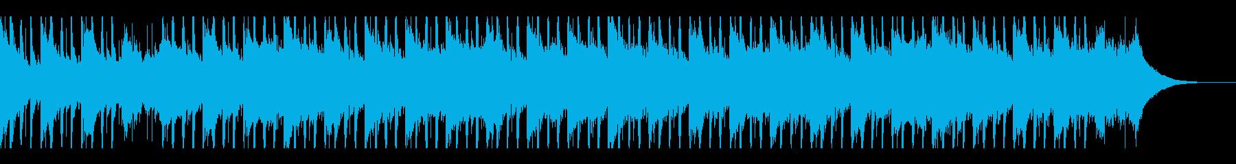 企業業績(60秒)の再生済みの波形