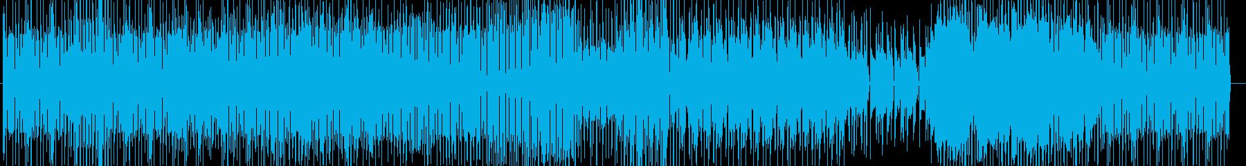 リズム感の良いダンス曲です。の再生済みの波形