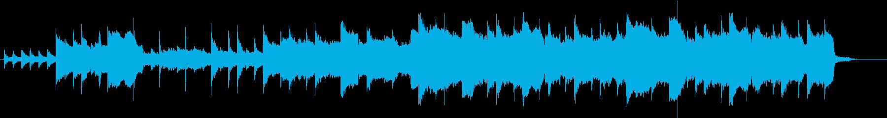 ケルト音楽風のインストゥルメンタルの再生済みの波形