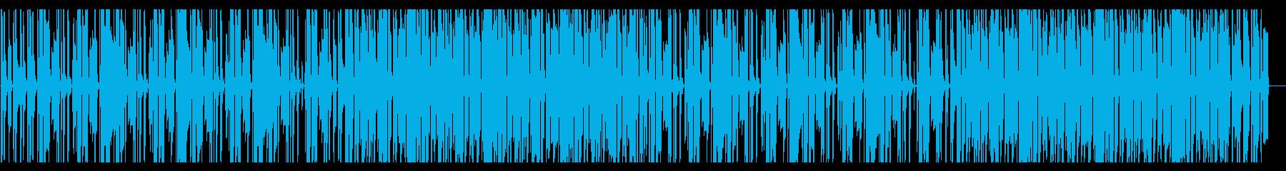 適当なやる気の薄っぺらいBGMの再生済みの波形