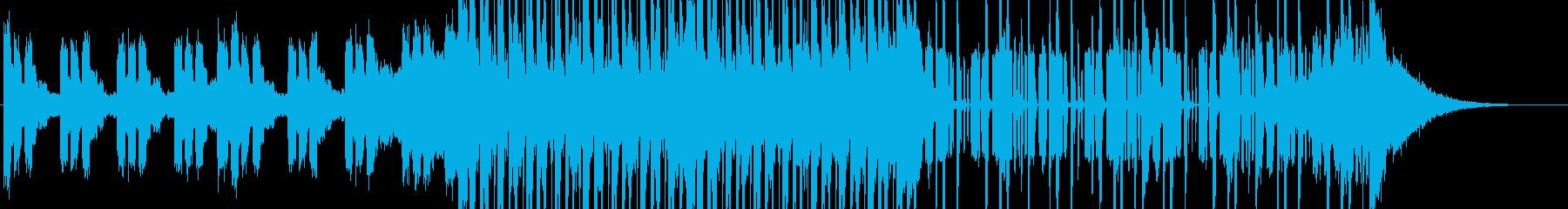 シンセ主体なエレクトロミュージックの再生済みの波形