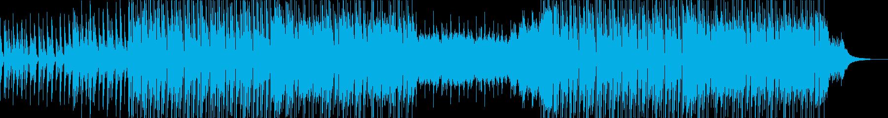 リズミカルでほのぼのかわいいポップスの再生済みの波形