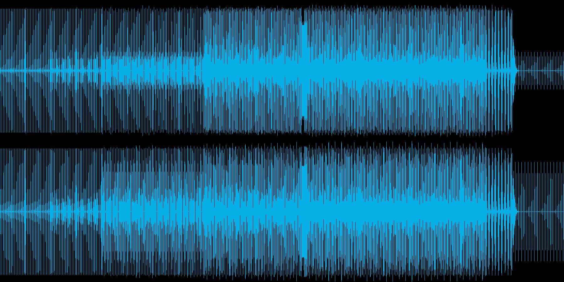 実験、パフォーマンス、紹介コーナー、の再生済みの波形