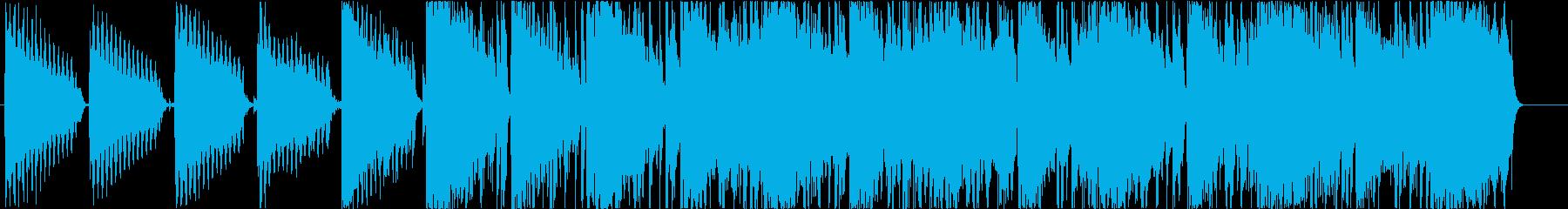 印象のヒップホップBGM#02の再生済みの波形
