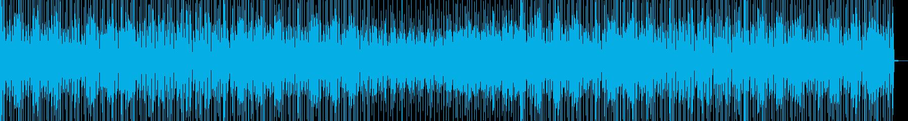ストレートなロックとテクノグルーヴ...の再生済みの波形