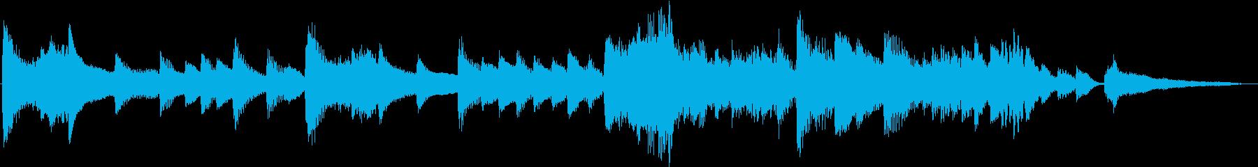 しっとりと和音がコロコロと変わります。の再生済みの波形