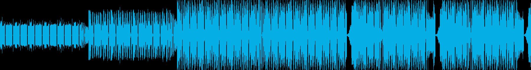 【ほのぼのクイズ考え中エレクトロニカ】の再生済みの波形