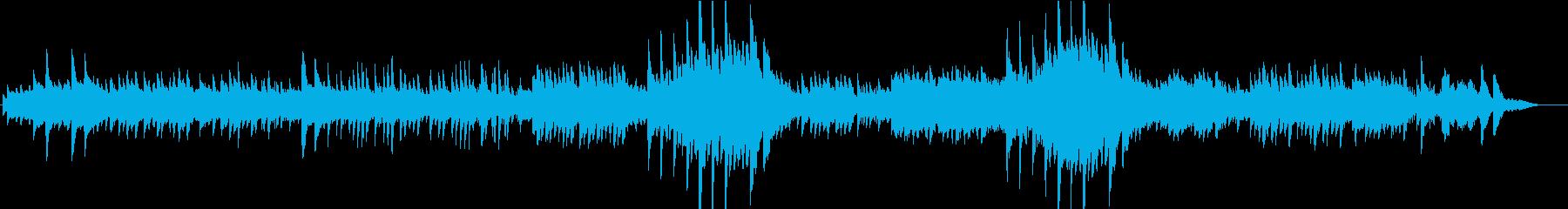 ベニスのゴンドラの歌の再生済みの波形