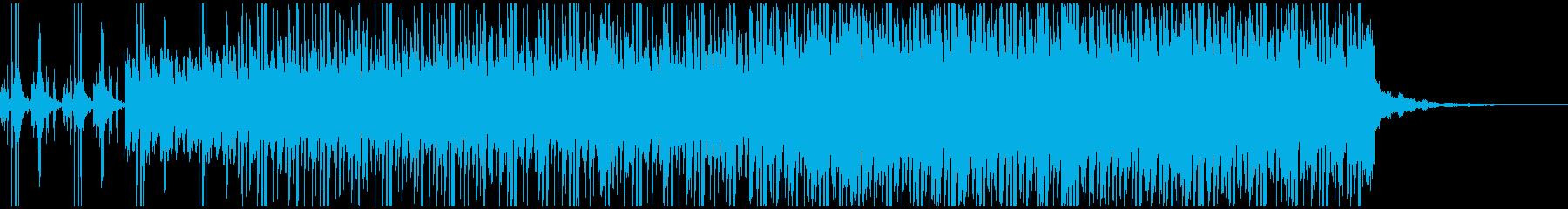1分CM仕様ブラス/電子的トリップホップの再生済みの波形