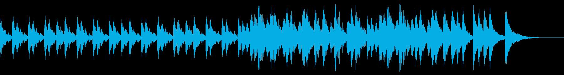 サンバdeマリンバの再生済みの波形