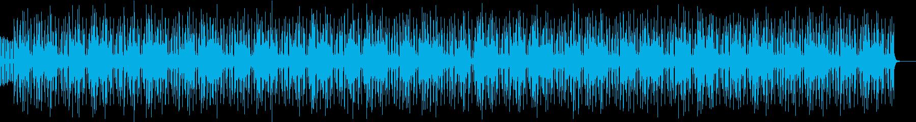 サイファービート2 8小節×8回の再生済みの波形