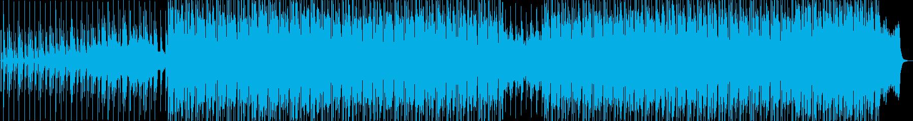 ファンク。広告音楽。の再生済みの波形