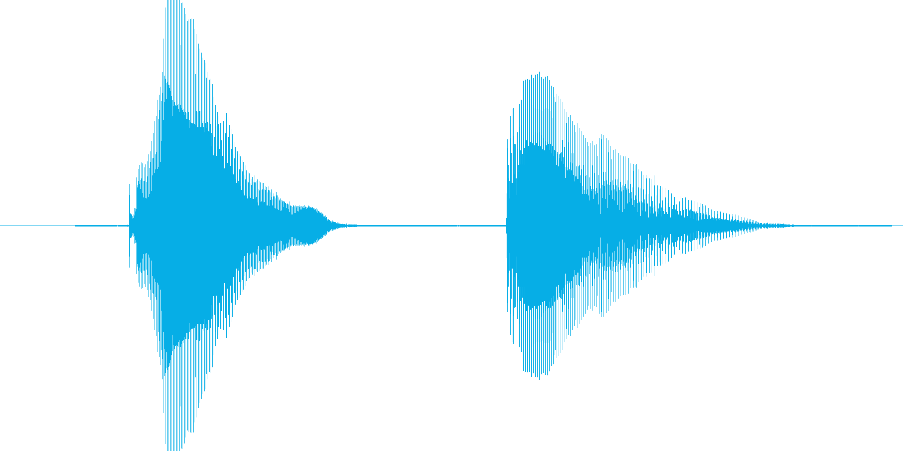 K.O.(ケイオー)の再生済みの波形