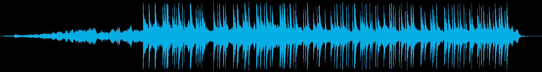 ほのぼのと黙々と暮らす民族の音楽の再生済みの波形