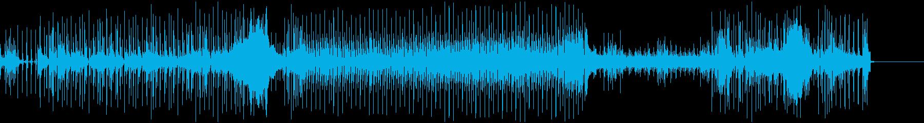 ゲーム音楽っぽいBGMですの再生済みの波形