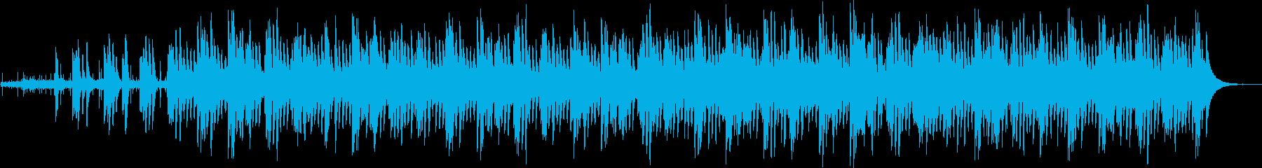 雨音とエレクトロニカ癒し系ヒーリングの再生済みの波形