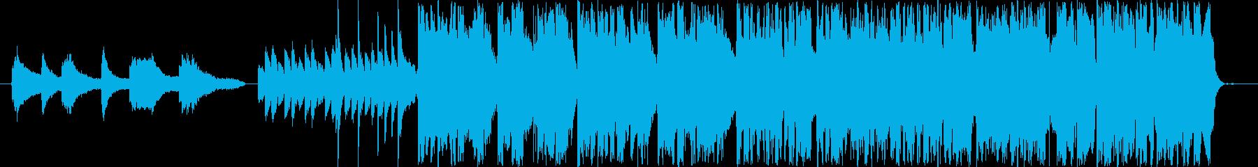 猫さんの一日的な可愛らしい曲ですの再生済みの波形