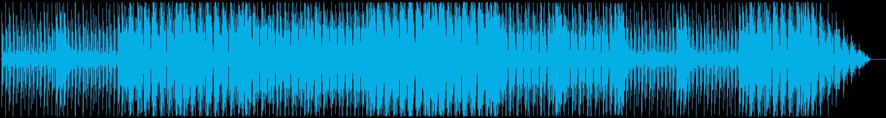 【Loop】ノリのいいメタル調のBGMの再生済みの波形