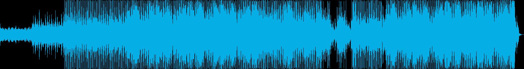 ヘヴィロック 説明的 楽しげ クー...の再生済みの波形